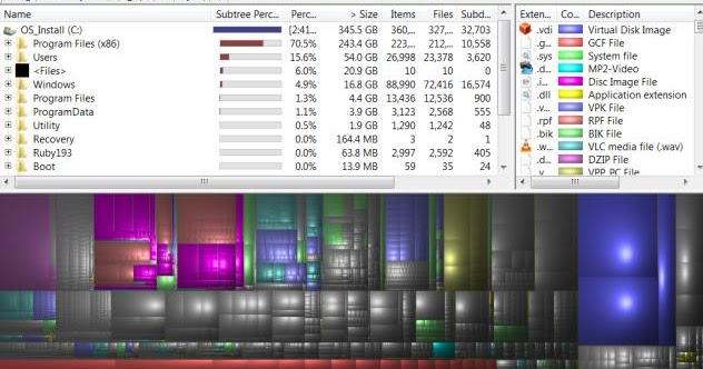 Aumentare lo spazio disco su PC