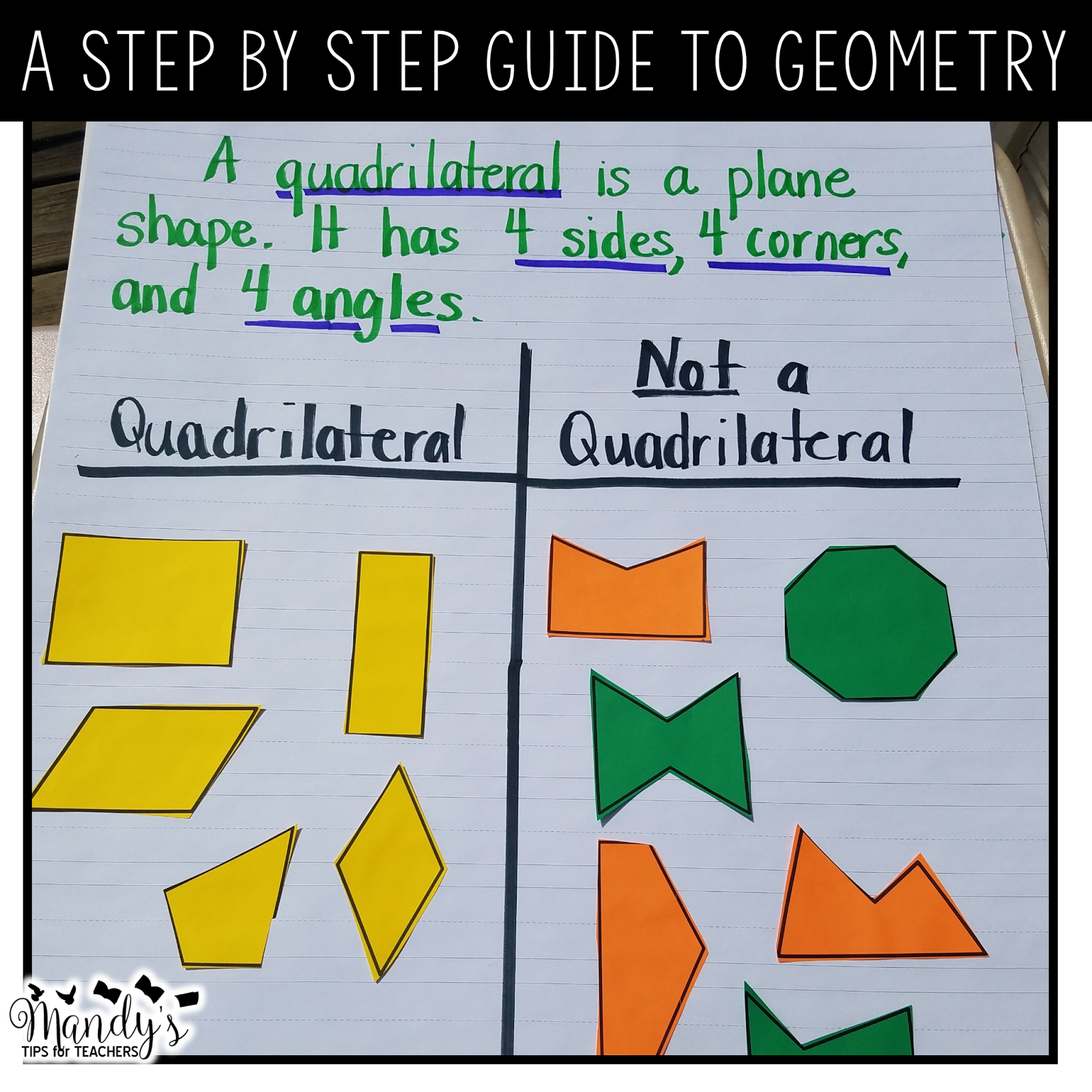 I Have To Teach Geometry Now What Mandy S Tips For Teachers
