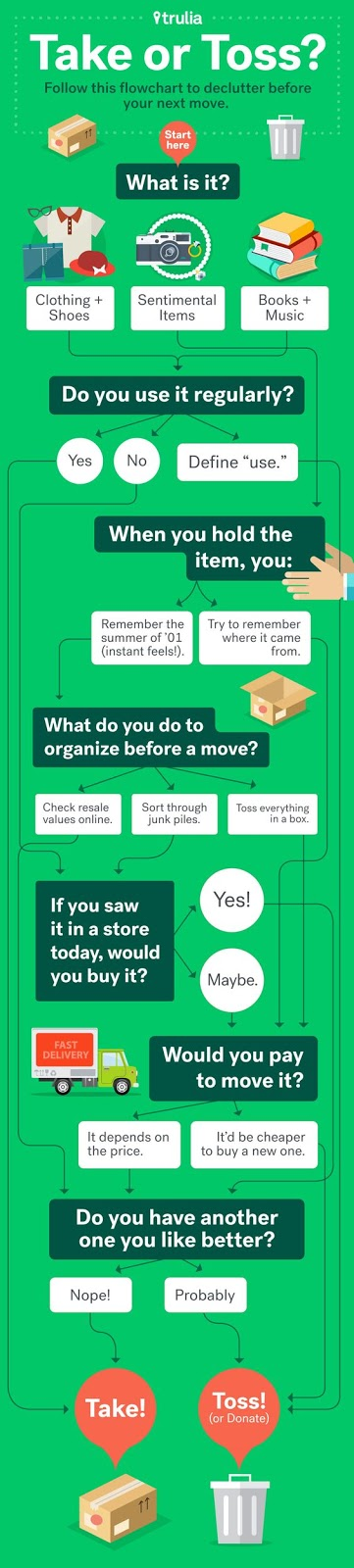 Tips for Moving: Do you Take or Toss?