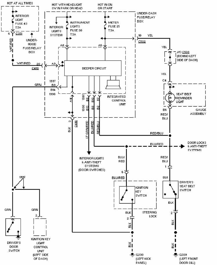 Honda CRV 1997 System Warning Wiring Diagram | All about