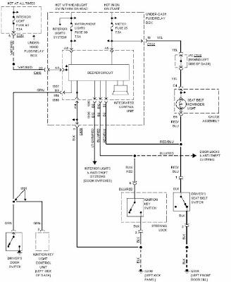 Honda CRV 1997 System Warning Wiring Diagram   All about