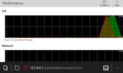 Resource Monitor - I/O Network