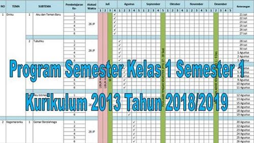 Program Semester Kelas 1 Semester 1 Kurikulum 2013 Tahun 2018/2019