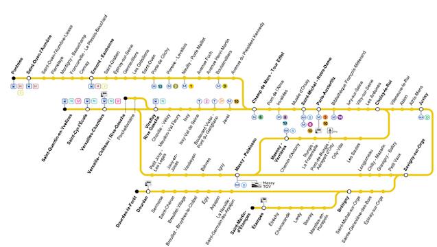 mapa del rer C de París para llegar a Versalles