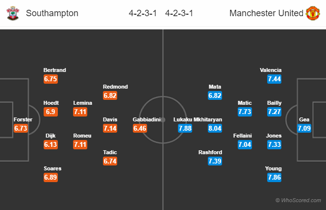 Lineups, News, Stats – Southampton vs Manchester United