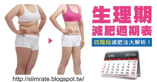 生理期期間很多女性都會把自己的減肥計劃停下來,其實生理期是一個非常好的減肥時機,從月經週期的飲食+運動著手好好調養身體,有助於變瘦變美,下面小編就要分析給大家一套生理期瘦身的方法,幫助你輕輕鬆鬆利用幾天時間就能從頭瘦到腳。