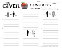 With Conflict, we teach them the six different types: Humans versus other humans, nature, herself, supernatural, society, and technology. While reading, students look for examples of these conflicts. (Get this FREE activity in our store.)