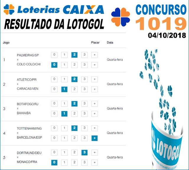 Resultado da Lotogol concurso 1019 de 04/10/2018 (Imagem: Informe Notícias)