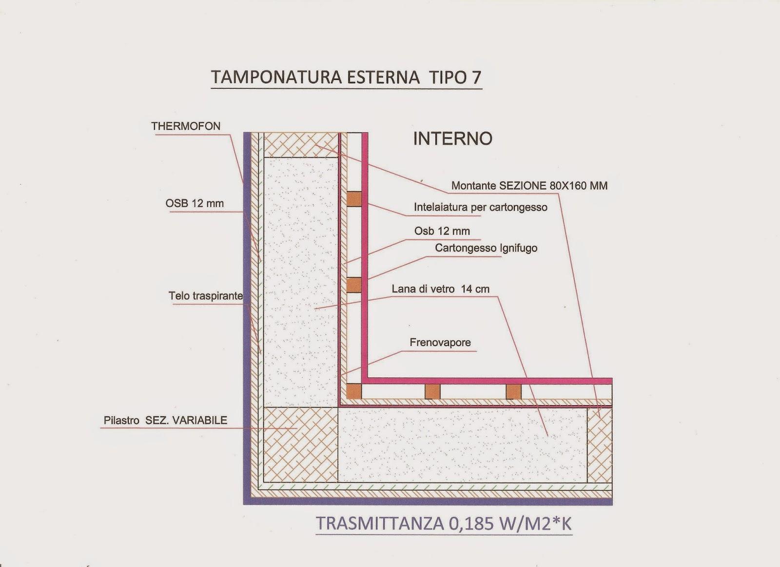 Bioedilizia x lam o telaio for Come costruire un telaio a buon mercato