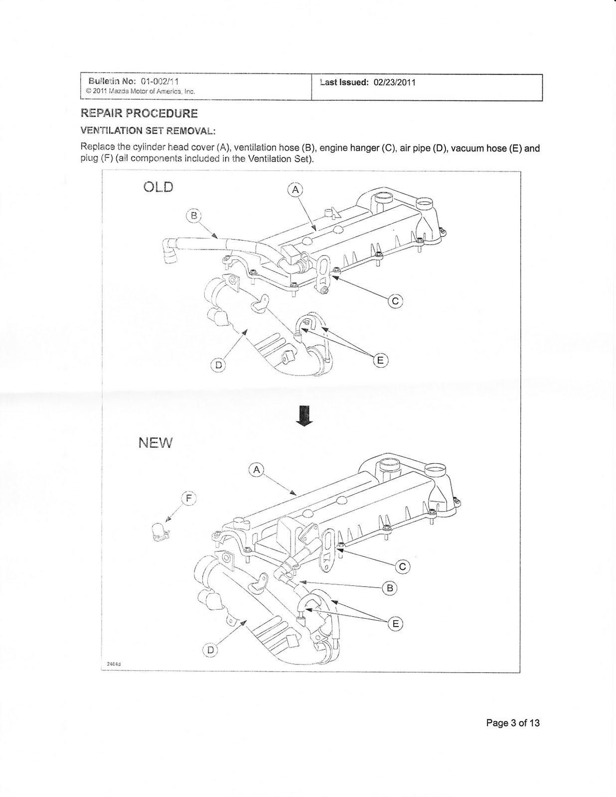 5 Mazdaspeed 3 Gt