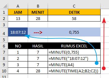 Contoh Fungsi/Rumus MINUTE Excel