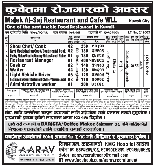 Jobs in Kuwait for Nepali, Salary Rs 1,45,696