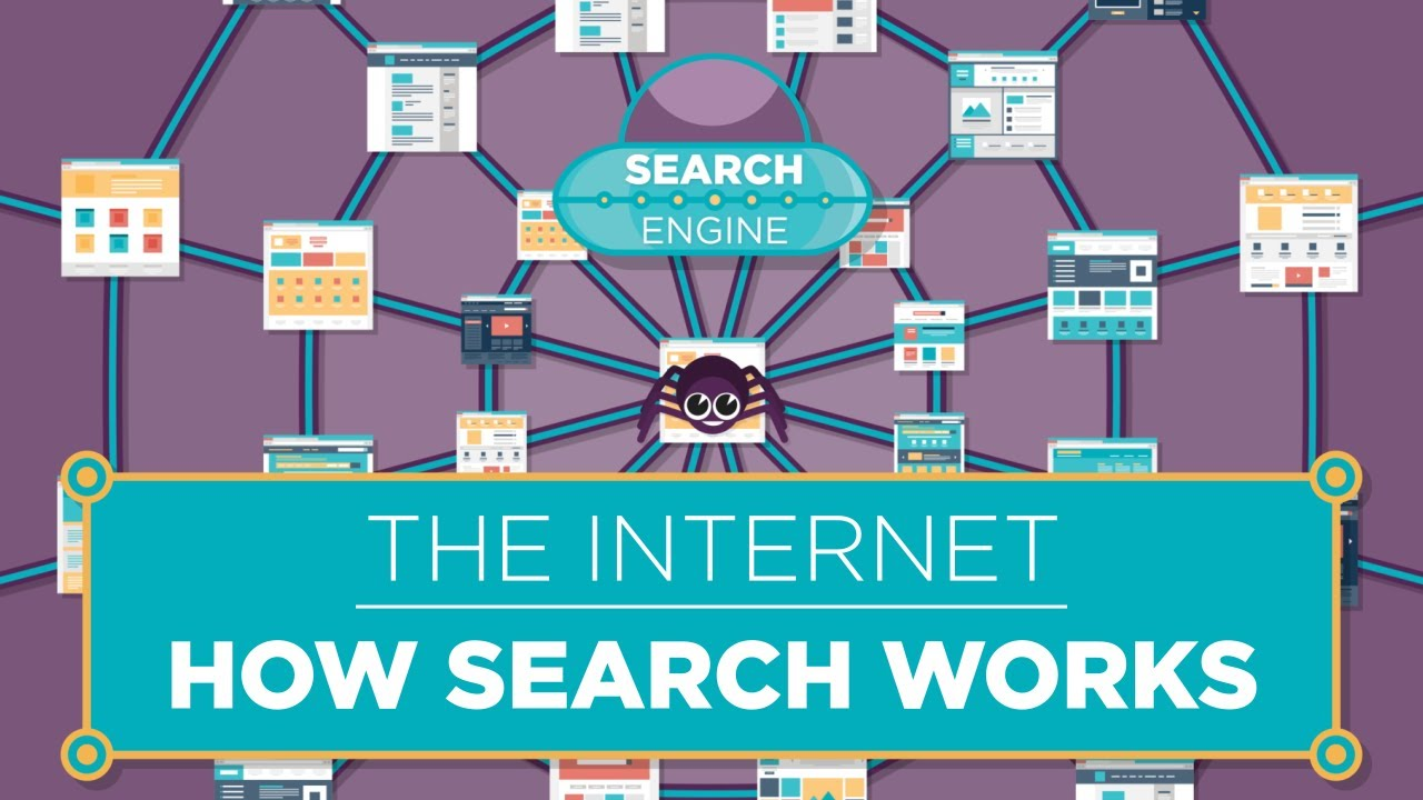 The Internet: How Search Works [video]