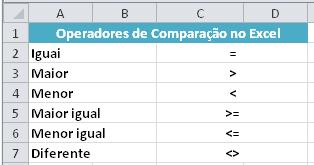 Maior, Menor, igual, Maior igual, Menor igual e Diferente - Curso de Excel online grátis com certificado