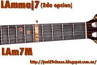 Ammaj7 = LAm7M = Am7M  segunda posicion