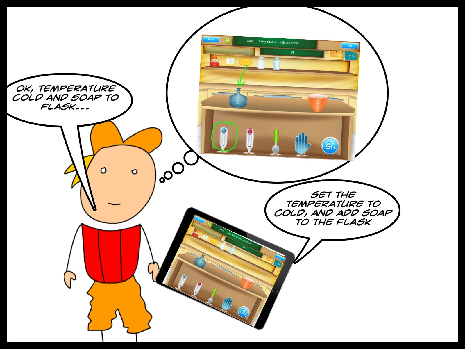 speechtechie technology apps and lessons for slps and