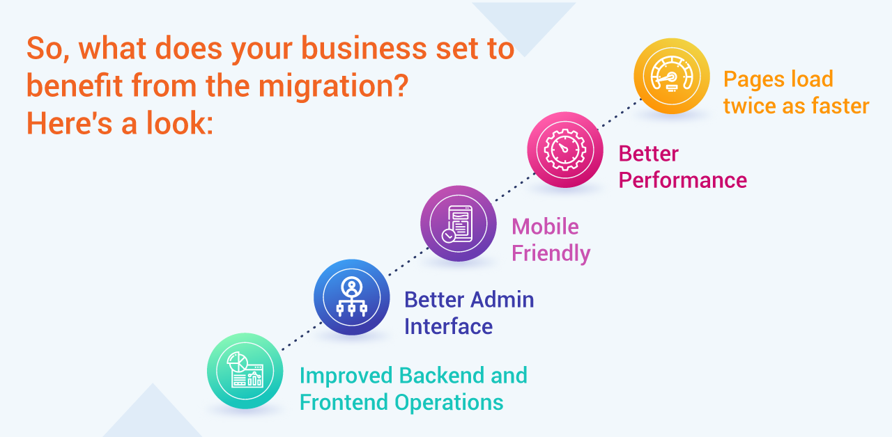Benefit from the migration