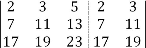 Matriz estendida para aplicação da Regra de Sarrus