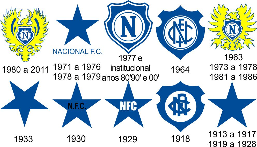 Nacional Futebol Clube  37e635bd76dc0