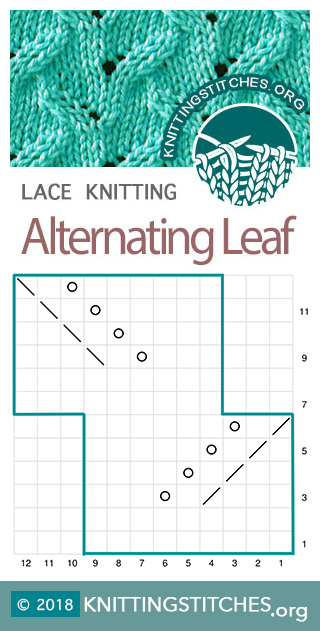 Alternating Leaf Knitting Stitch Pattern. Knitting Chart. Lace Chart