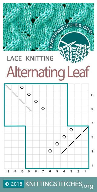 Alternating Leaf Knitting Stitch Pattern. Knitting Chart. Lace Chart