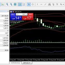 Metatrader 5 Is Now Supported By More Than 160 Forex CFD