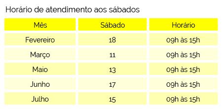 Horário de funcionamento da Caixa aos sábados para saque do FGTSAgência Brasil
