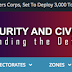 NSCDC Recruitment Login Portal || Nigeria Security and Civil Defence Corps 2018 Application Form