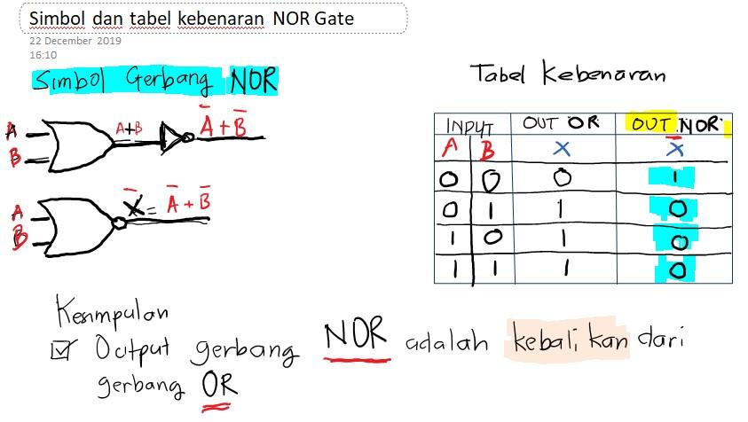 Gerbang logika kombinasi NOR