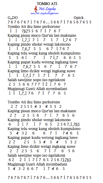 Not Angka Pianika Lagu Opick Tombo Ati