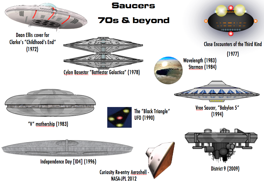 nasa saucer ship shaped design - photo #28