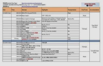 韓國釜山慶州自由行行程表