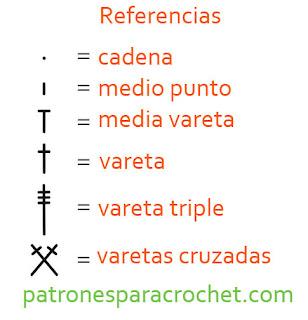 referencias-simbolos-crochet