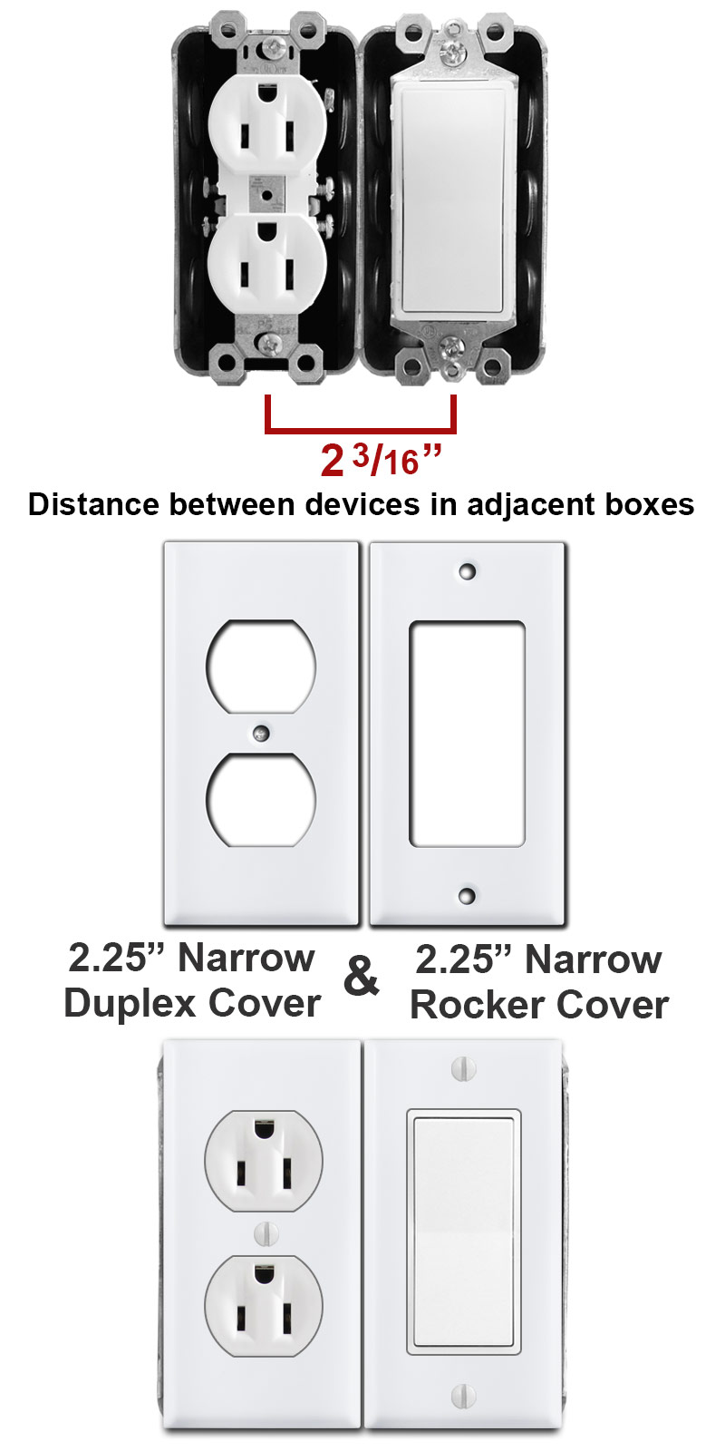 A Better Solution Is To Pair Together Two Narrow Cover Plates