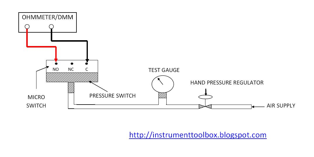 how to calibrate and adjust a pressure switch  learning