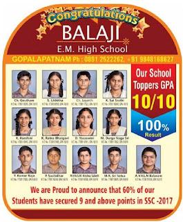 Balaji  Em School Gopalapatnam
