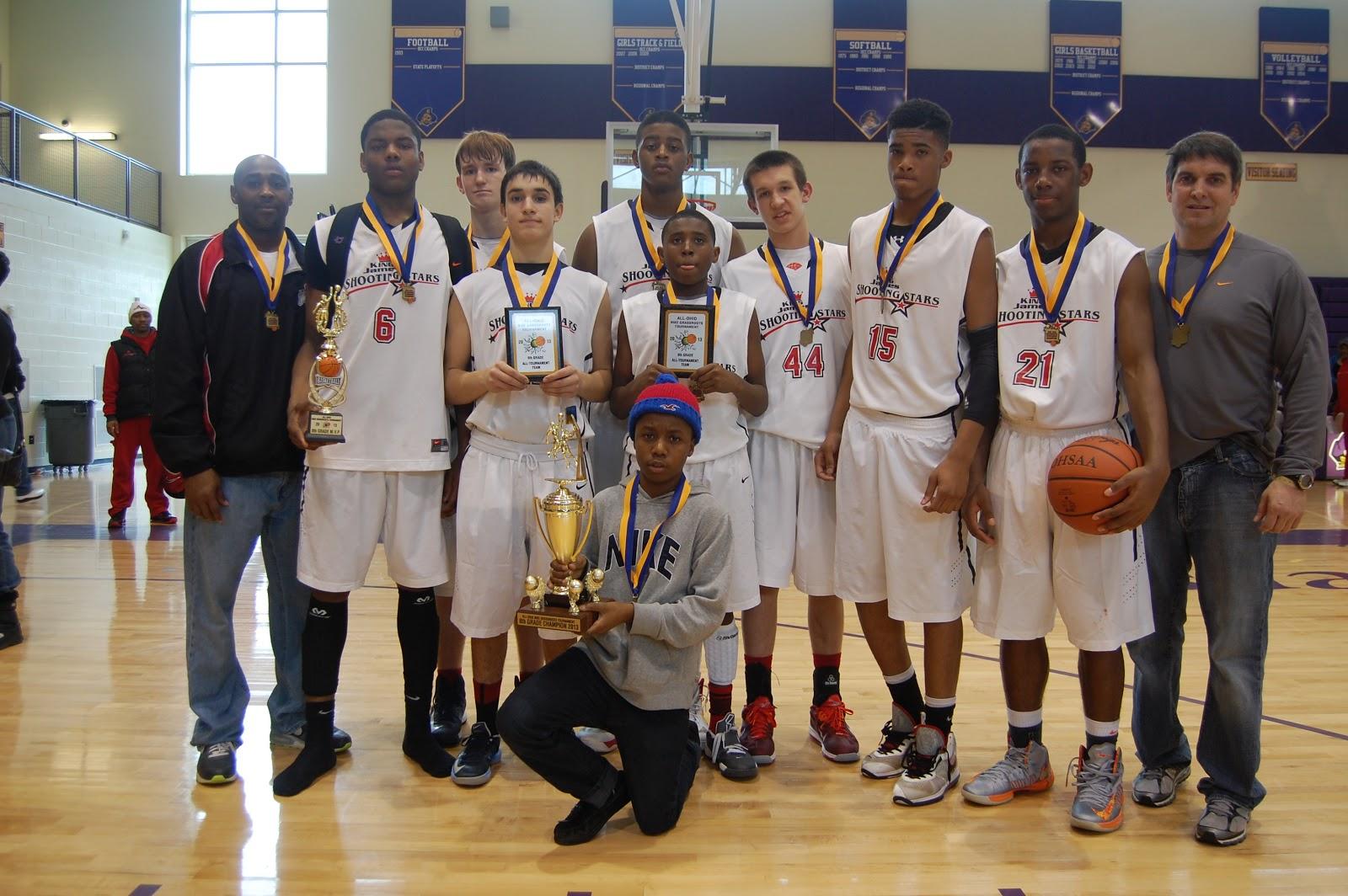 ohio nike grassroots basketball tournament nike basketball camp 2017