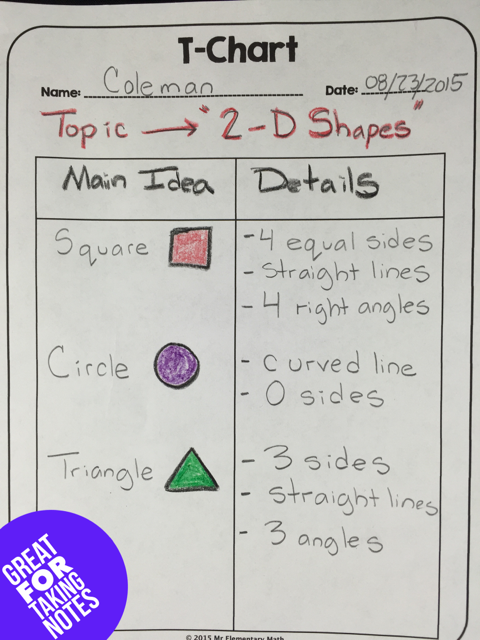 View this example of how to use a 2 column T-Chart for taking notes using main idea and detail.