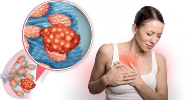 cum vindecam durerile de piept