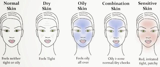 Pengedar Youth Skincare Sabah - 0149517442