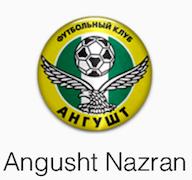 Angusht Nazran