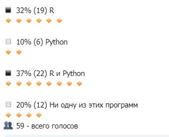 R или Python: какую программу изучать HR аналитикам