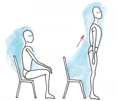 Activación muscular en cadena abierta versus cadena cerrada