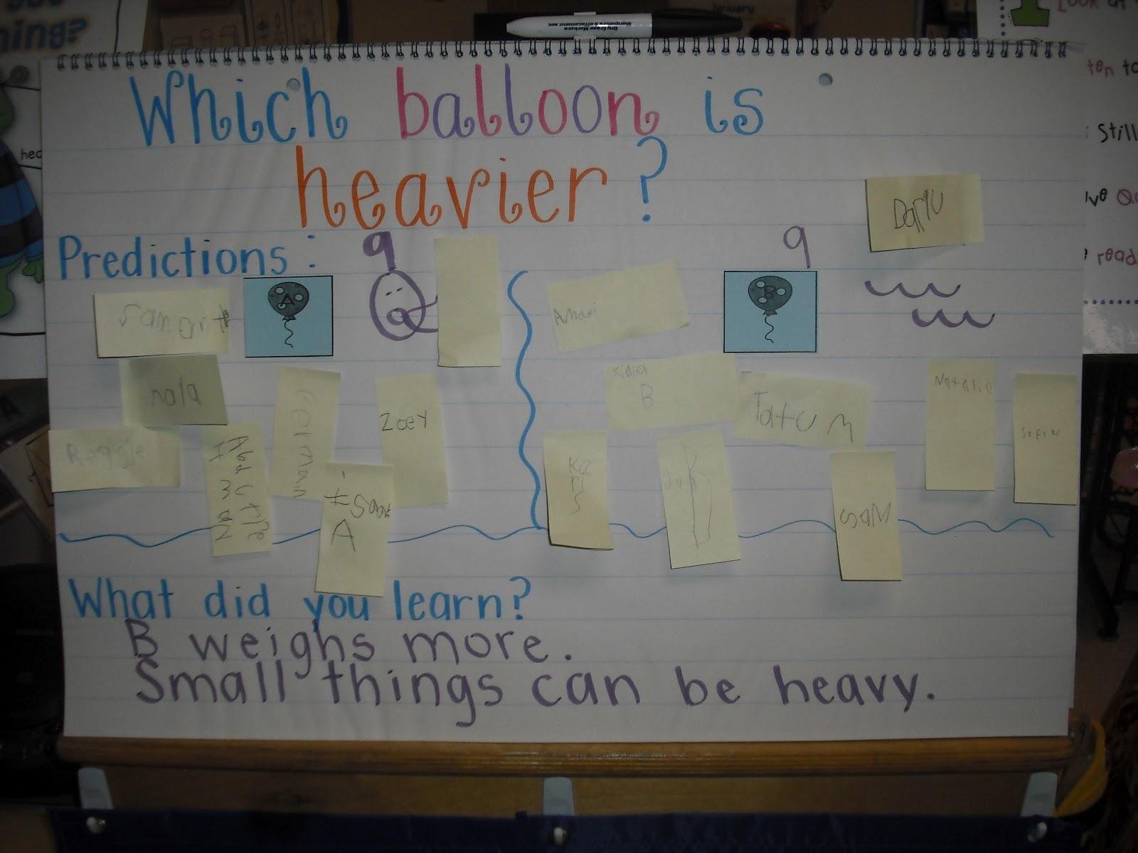 Sprinkles To Kindergarten Measurement Activities