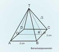 Soal Latihan dan Jawaban Matematika Dimensi Tiga