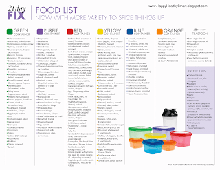 Not sure what foods to buy for 21 day fix? Print this handy food list and take it with you to the grocery store. #21dayfix #mealplanning #cleaneating