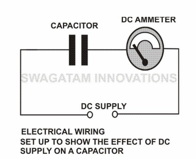 effect of DC on a capacitor