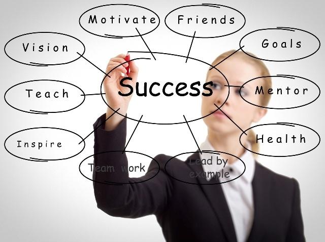 10 Peluang Bisnis Inovatif untuk Wanita