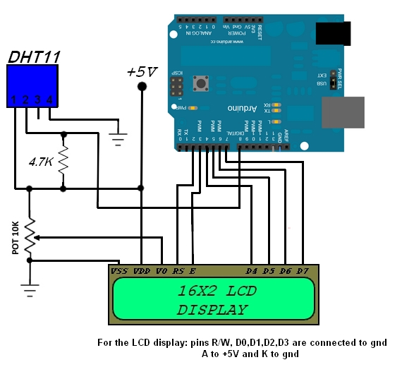 interface dht11 sensor with arduino