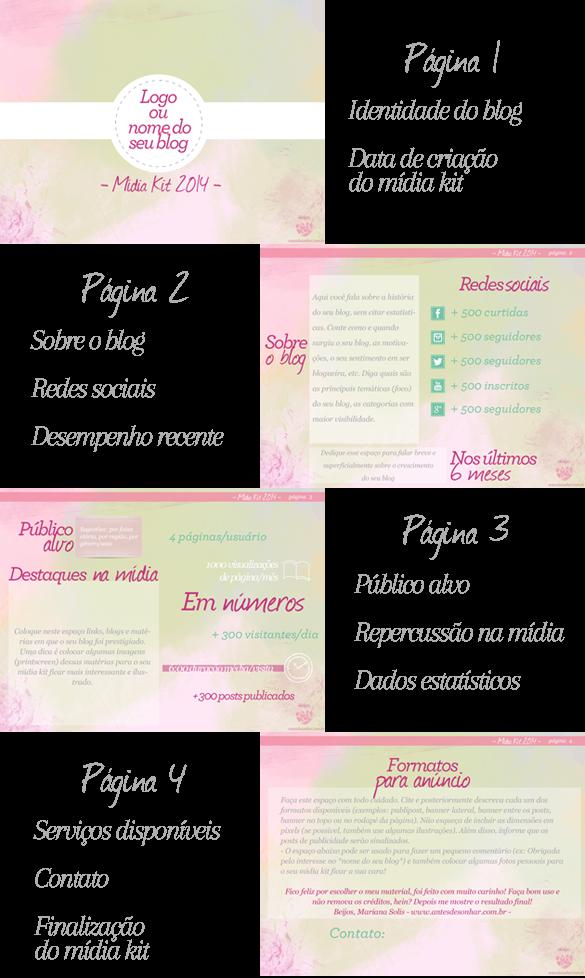 Mídia kit free